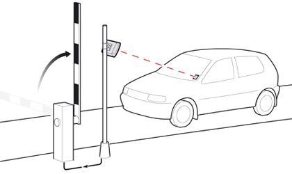 Aplikasi RFID Parkir Otomatis